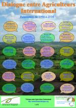 Dialogue International d'agriculteurs