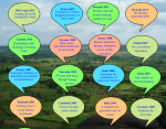 Farmers' Dialogues Reports